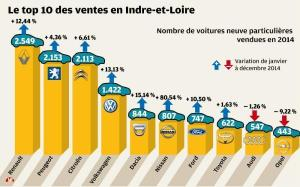 INFOGRAPHIE1